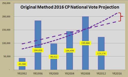 state-vote-2016